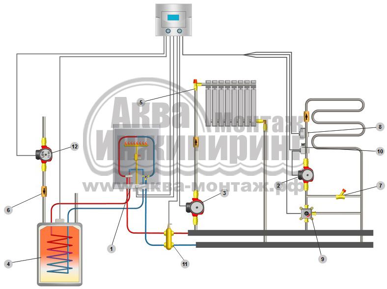 Схема установки счетчиков воды в квартире
